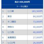 年間収支40万円達成