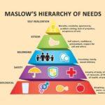 マズローのピラミッドを賢しげに語る人に注意しような